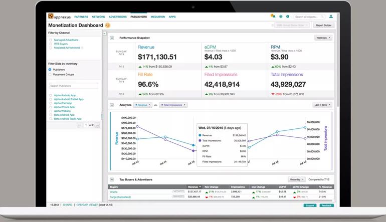 AppNexus - Programmatic Advertising Platform